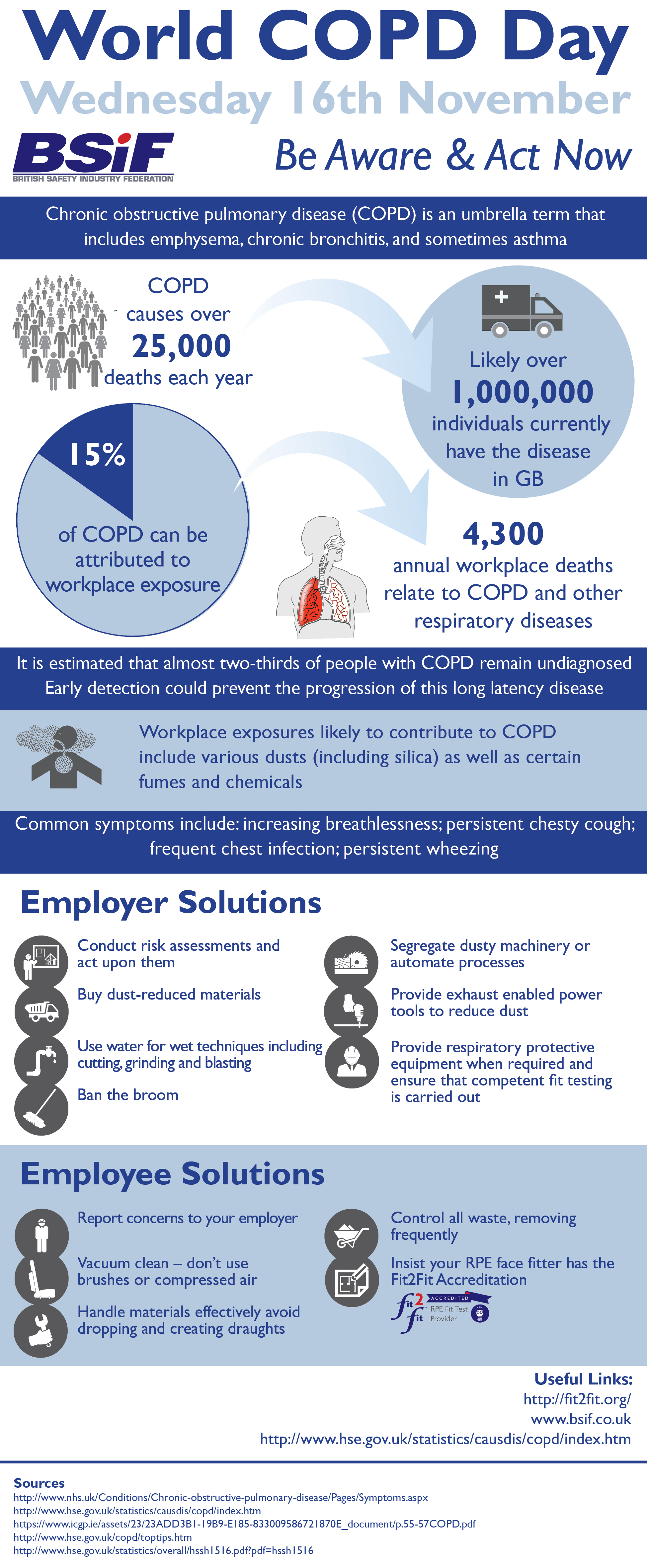 World COPD Day 2016